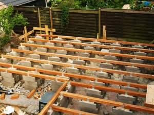 Unterkonstruktion Fur Terrasse Holzhandel Deutschland